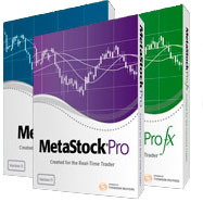 Free trading systems for metastock